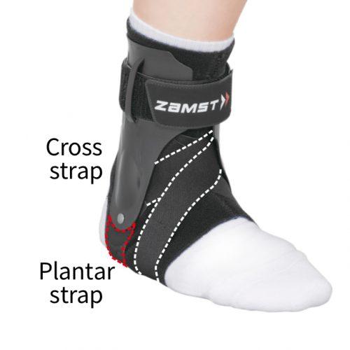 保護度提高的足底帶和X形(十字)帶