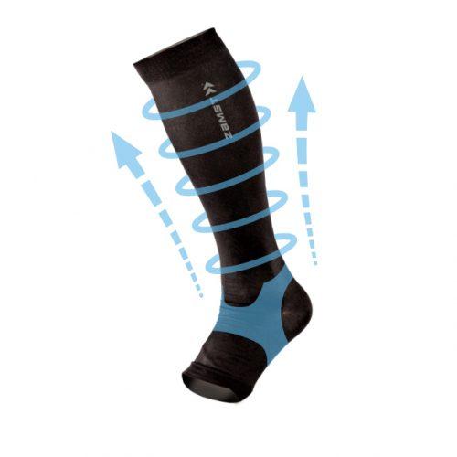 階段性加壓設計和抑制肌肉振動功能