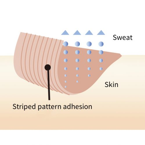 Striped pattern adhesion