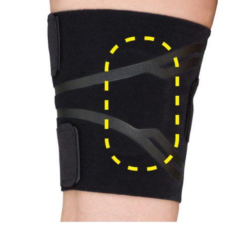加壓墊和薄膜線可在大腿上提供壓力